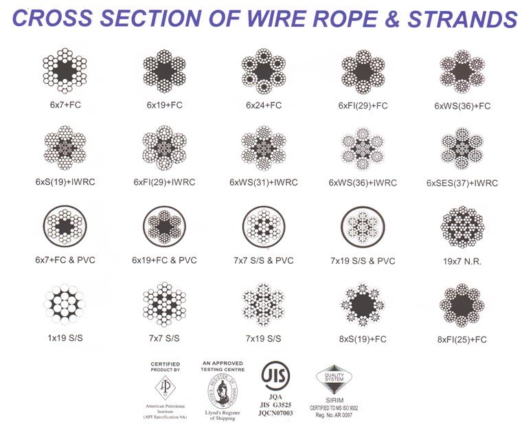 crossing the wire chapter 1 7 4-7 figure 4-5 spudger (flat)   chapter 1 provides an overview of cable and  wire systems, outside plant operations, and inside plant  screened twisted pair  cabling offers an overall sheath shield across all of the pairs.