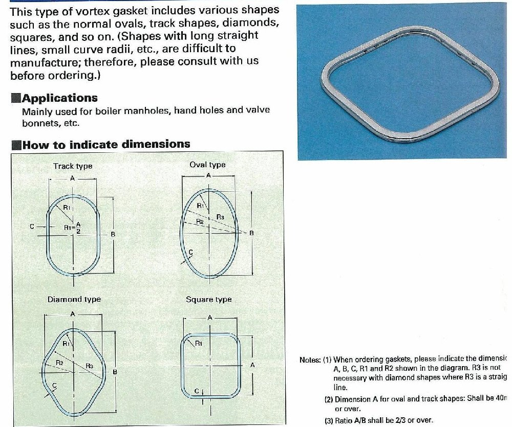 Irregular-Shape Vortex Gaskets