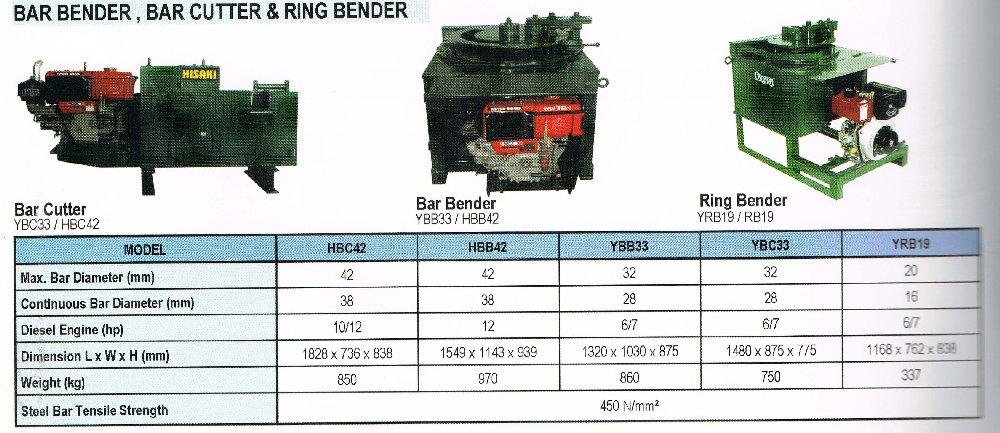 Bar Bender Bar Cutter Amp Ring Bender ★ Hisaki Johor Bahru