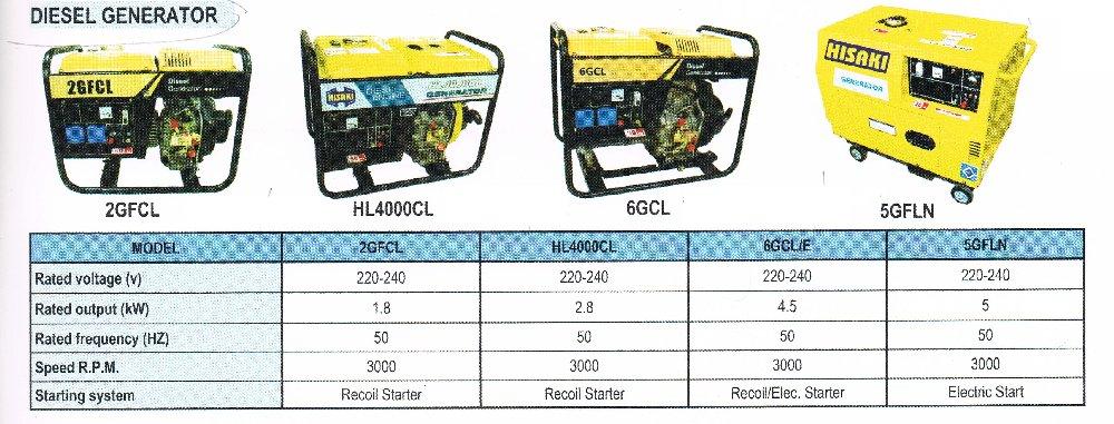 Diesel Generator ★ Hisaki Johor Bahru Jb Malaysia Supply