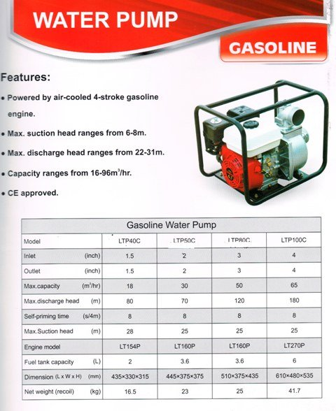 Water Pump Gasoline