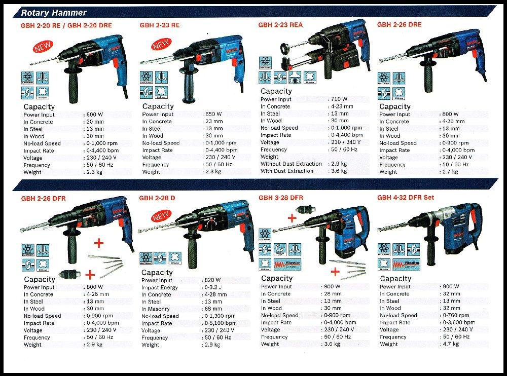 Bosch Rotary Hammer ★ Bosch Rotary Hammer Drill Johor Bahru Jb Malaysia Supply Suppliers Repair Amp Rental ★ Soon Huat Machinery Enterprise