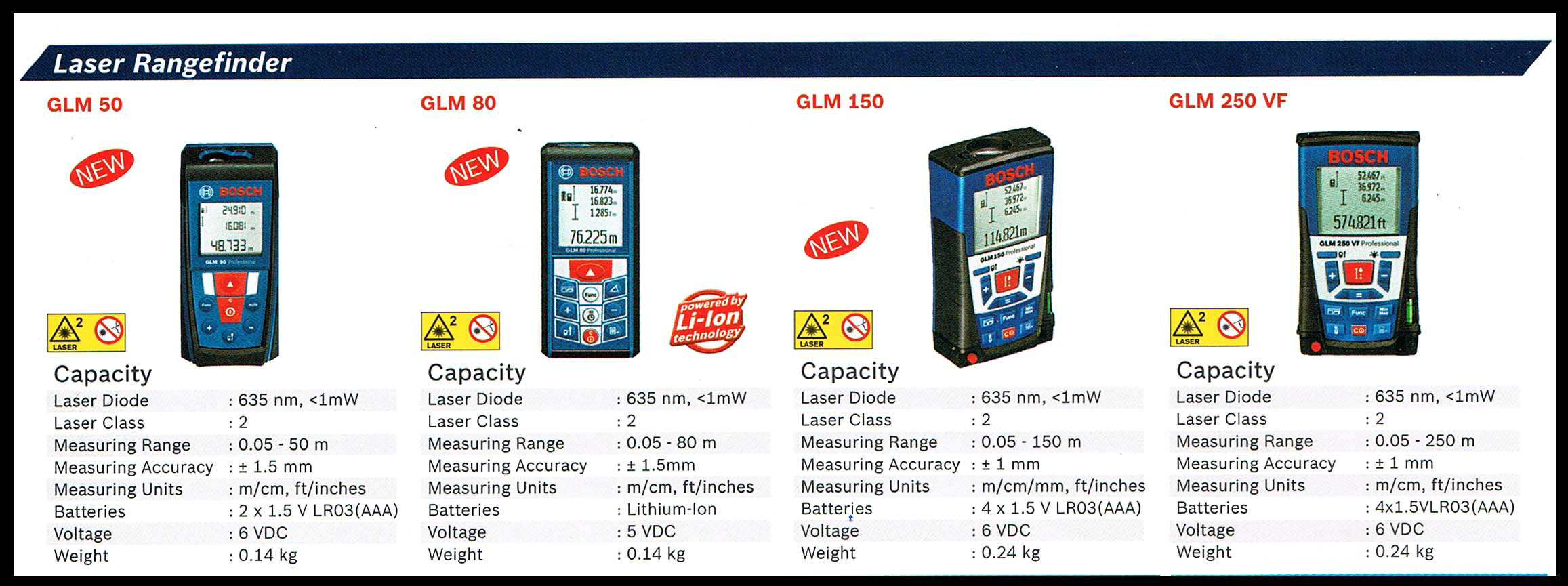 Bosch Laser Rangefinder ★ Bosch Laser Johor Bahru Jb