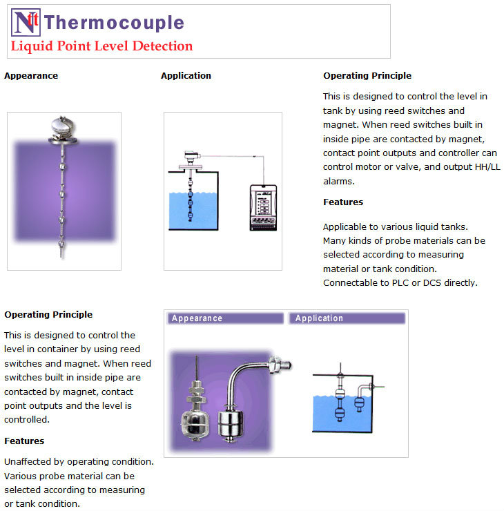 "NTT Thermocouple Type ""T"" PSC Mode C/W M6 Screw Ma"