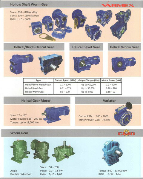 Varmex / CMD Helical Bevel Gear, Worm Gear