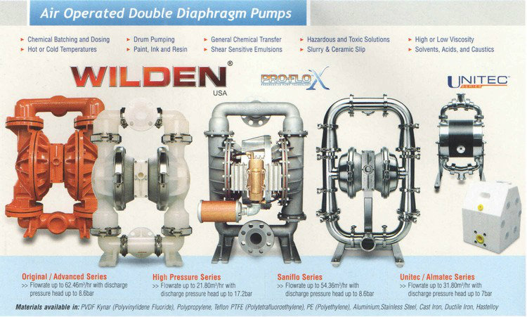 Wilden Air Operated Double Diaphragm Pump