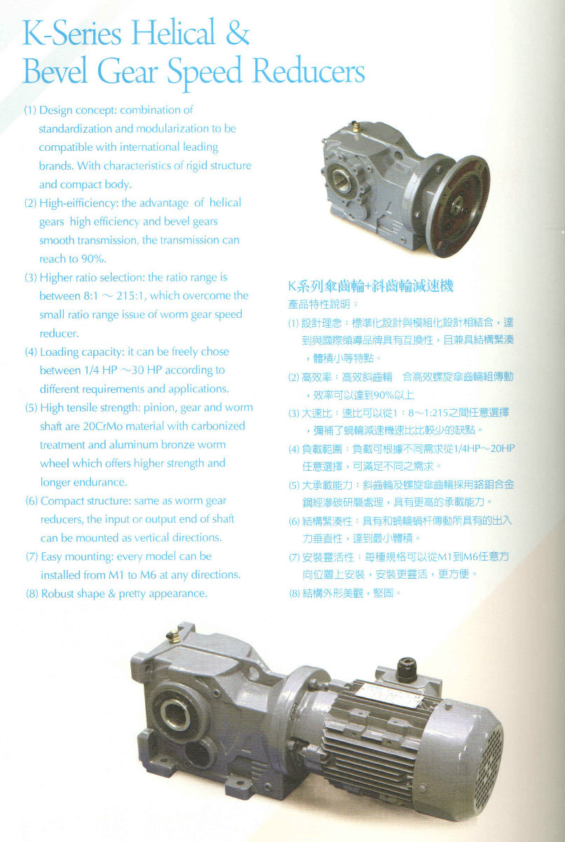 Helical & Bevel Gear Speed Reducers