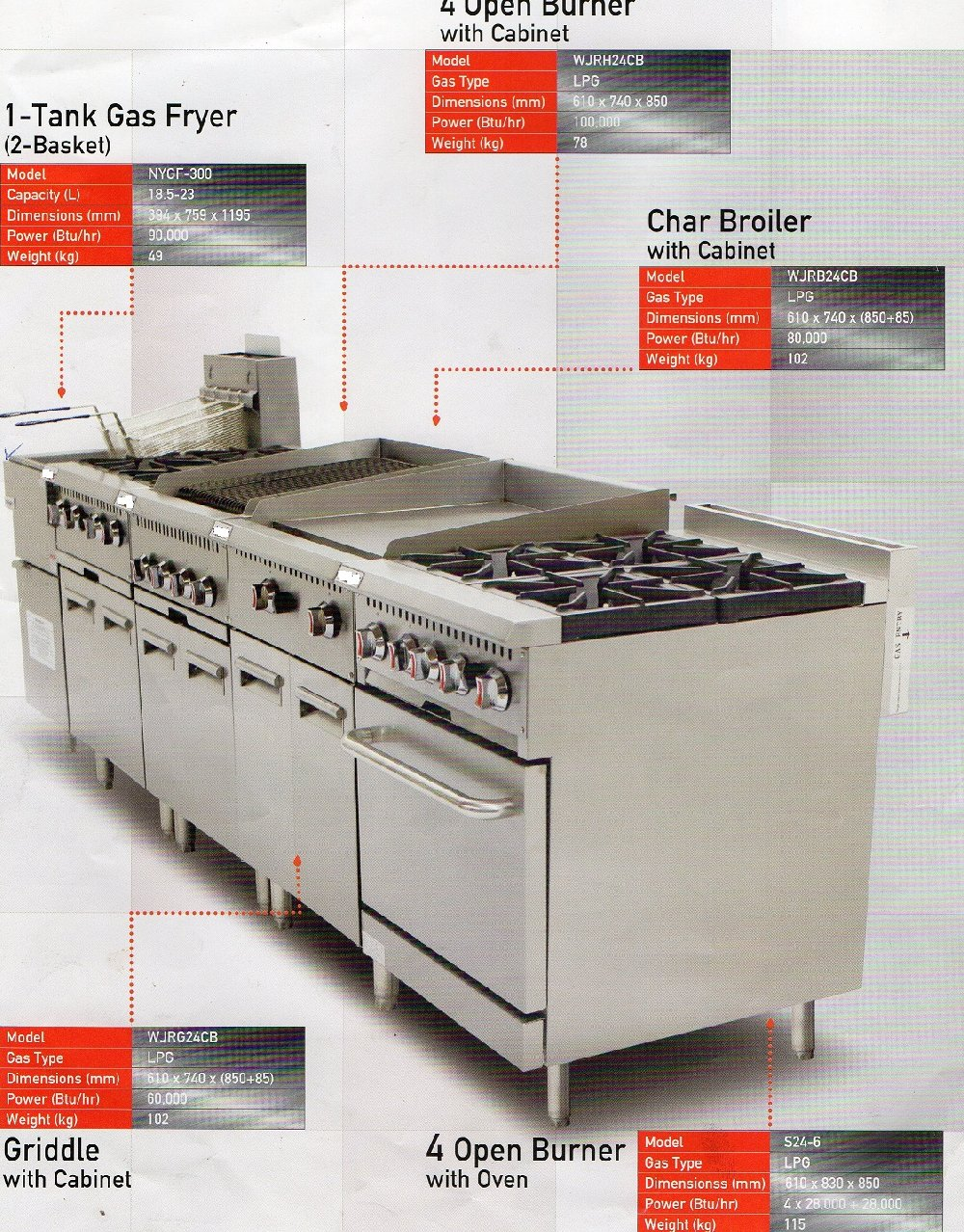 WESTEN KITCHEN MODULAR SET UP - ST.STEEL EQUIPMENT