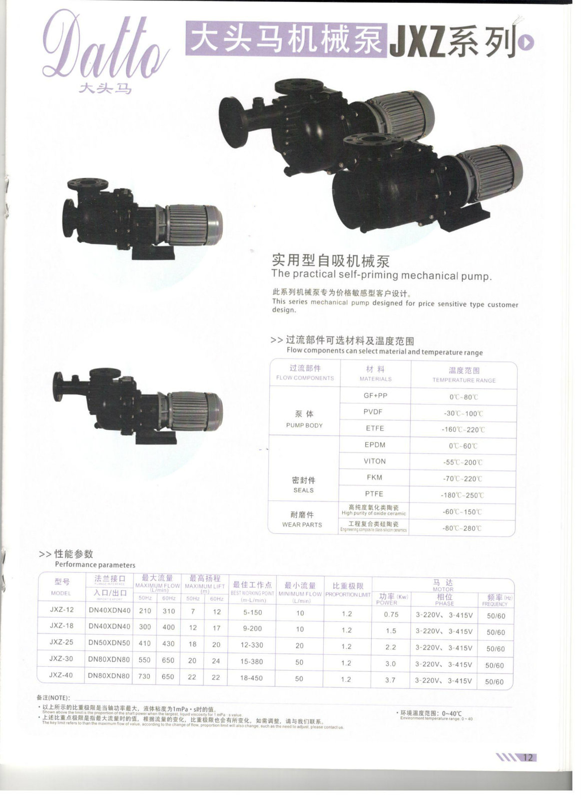 Datto Chemical Pump JXZ Series