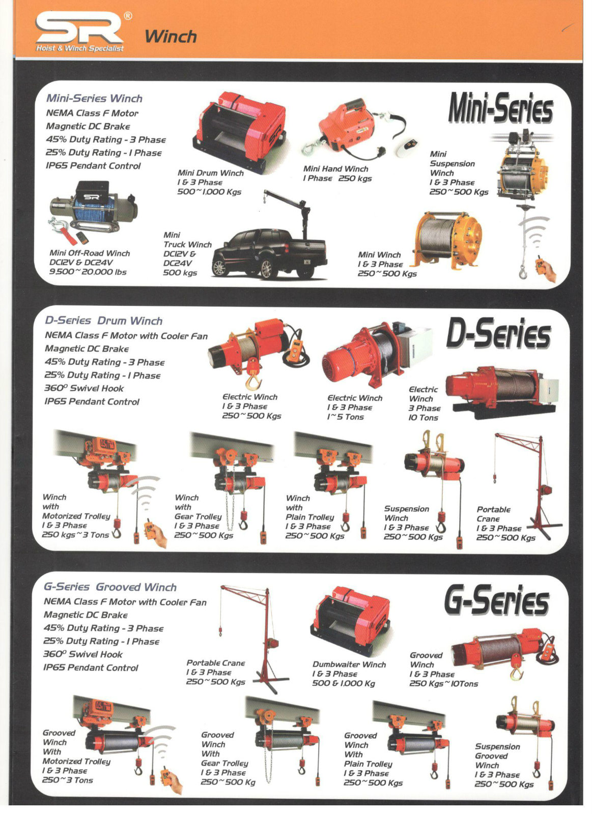 SR Electric Winch, wire rope hoist