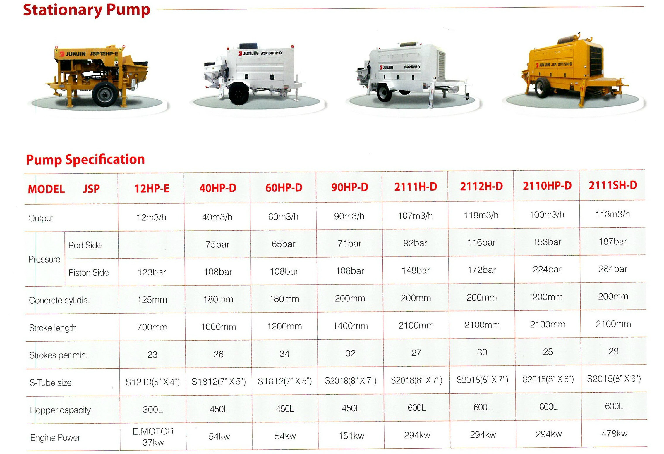 Stationary Pump (CLICK-IN FOR DETAILS)