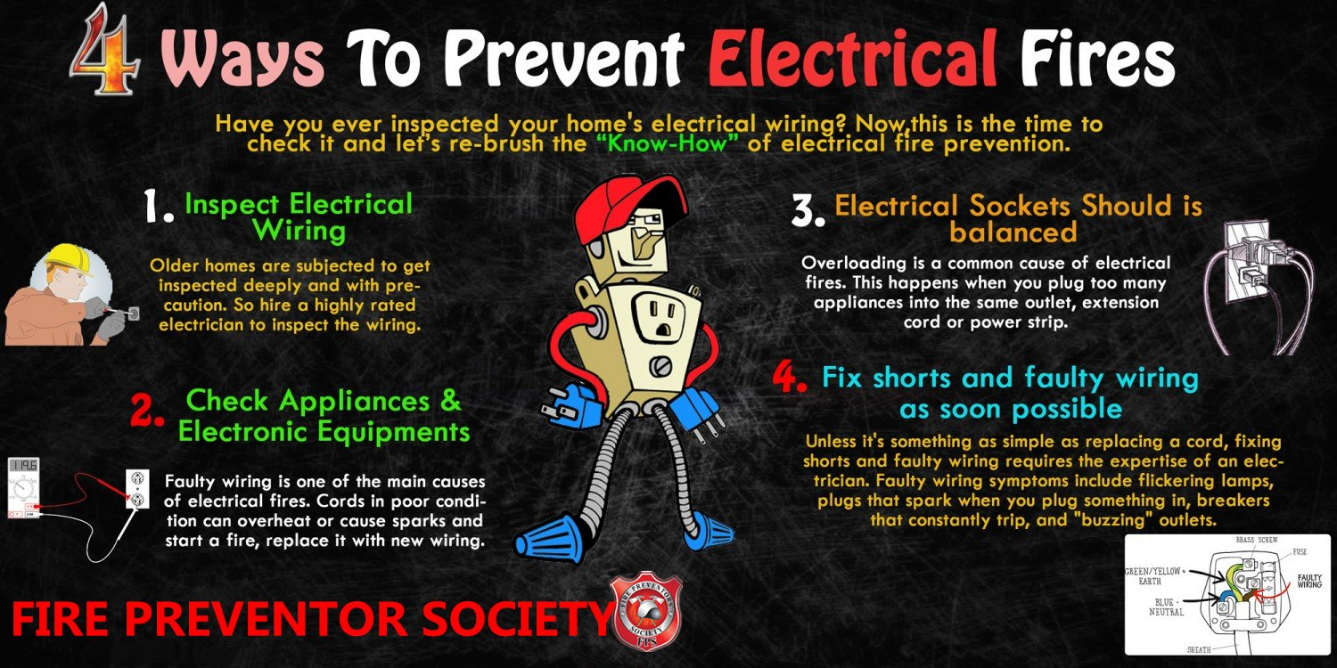 4 way to prevent electrical fire