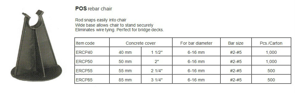 POS rebar chair