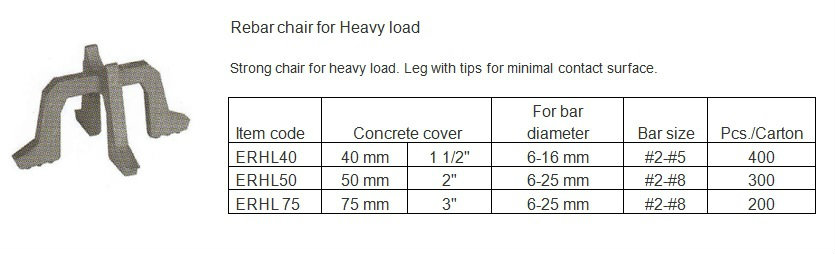 Rebar chair for Heavy load