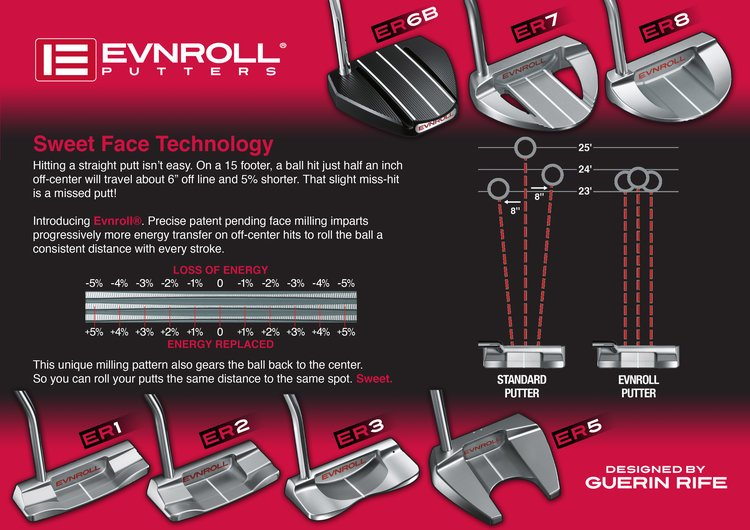 Envroll Putters - The No 1 100% Dispersion Zero Putter
