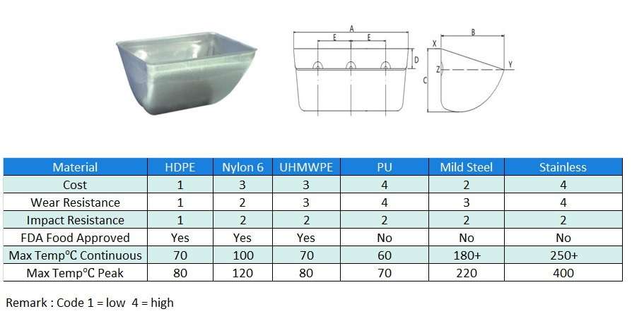 Shallow Bottom Steel Bucket
