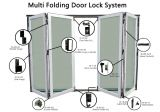 Exposed Multi Folding Door Lock System 1