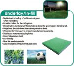 Underlay / In-Fill