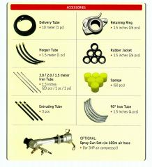 PlasteringMachine Accessories (CLICK-IN)