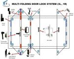 Exposed Multi Folding Door Lock System 2