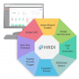 ASIS HR Database Integrator (HRDI). #ASIP Connect