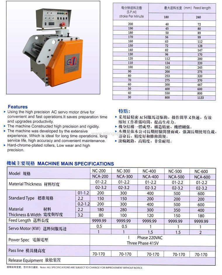 Features & specifications NC ROLL FEEDER