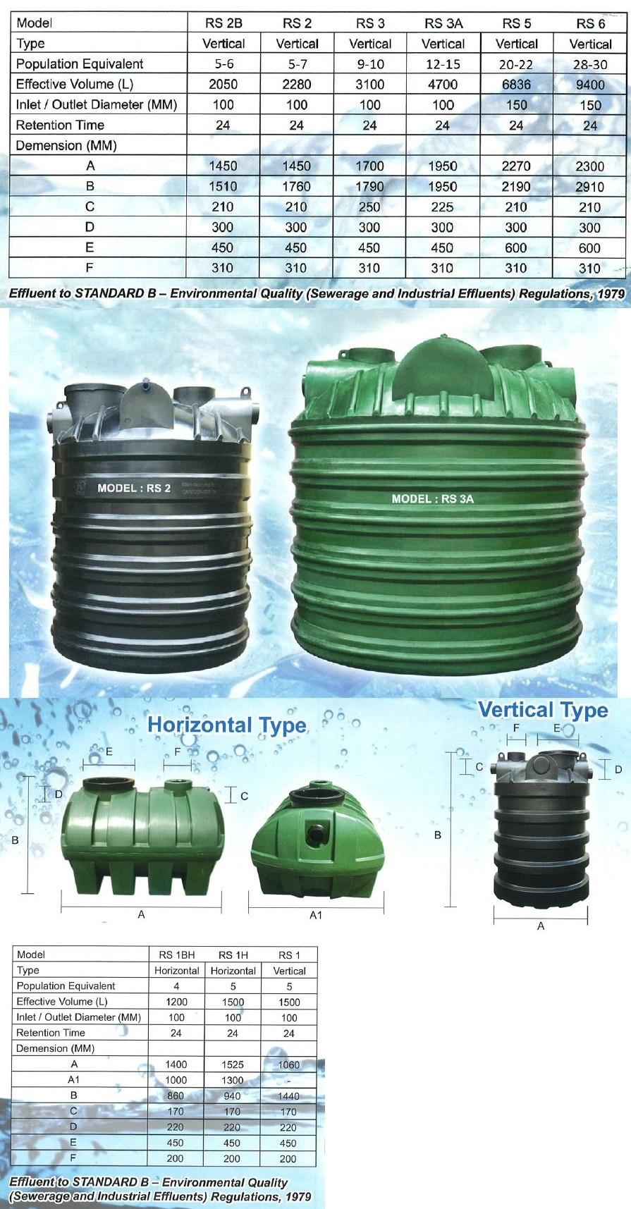 Hdpe Septic Tank Septic Tank Johor Bahru Jb Malaysia