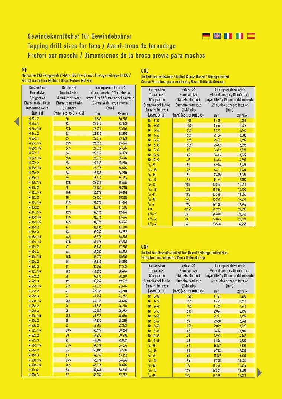 unc tap drill size chart pdf
