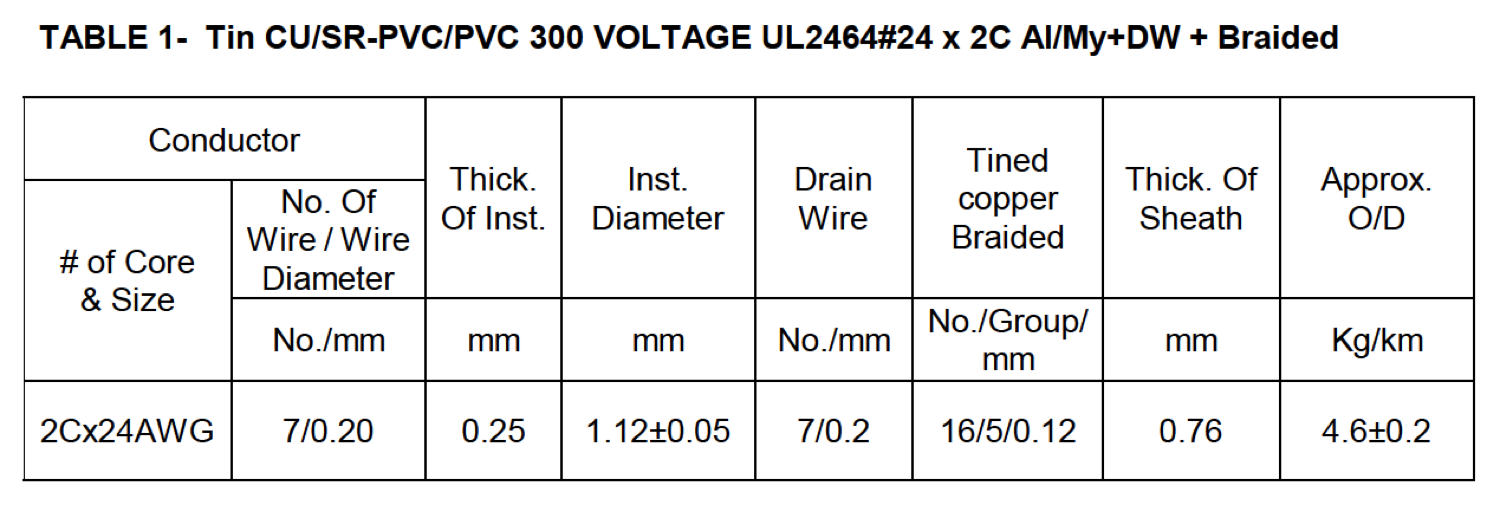 Rs485 Cable Specification : Rs cables ul awg c data communication