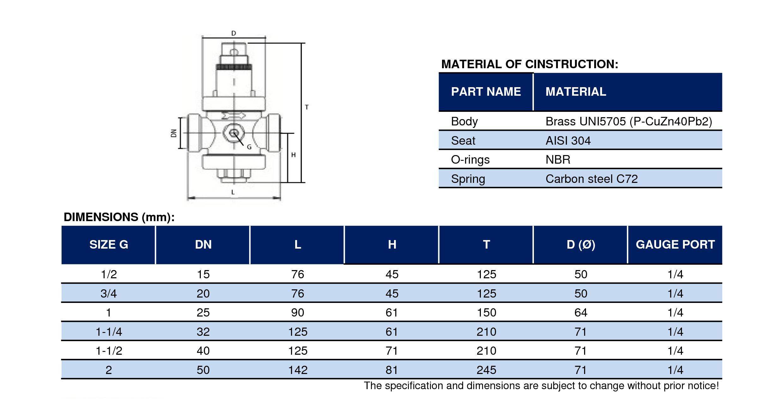 automa brass pressure reducing valve pressure reducing valve subang jaya selangor malaysia. Black Bedroom Furniture Sets. Home Design Ideas