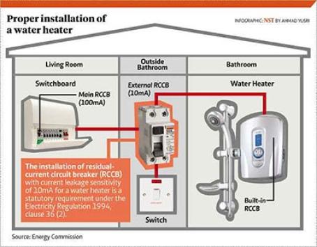 anyone see water heater internal never spray wa rh forum lowyat net Water Heater Wiring Diagram Dual Element Electric Tankless Water Heater Wiring