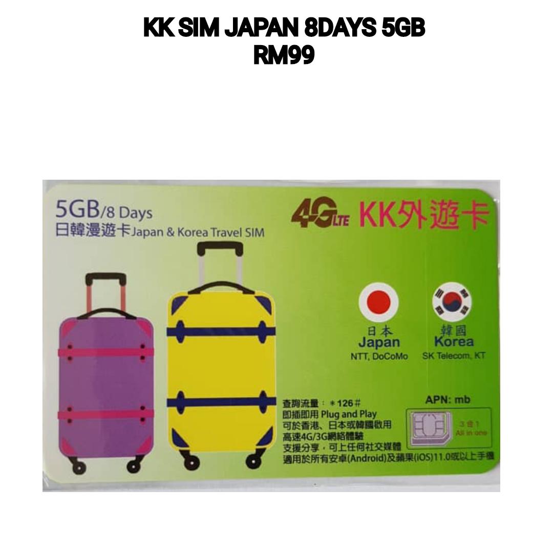 Buy Kk Sim Australia 20day 5gb Product Online Johor Bahru Jb Card Data 8 Hari 4gb Days Japan Travel You Might Also Like Korea Day