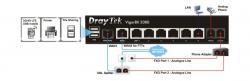 DrayTek VigorBX 2000: Dual-WAN Load Balancing Router / IP PBX