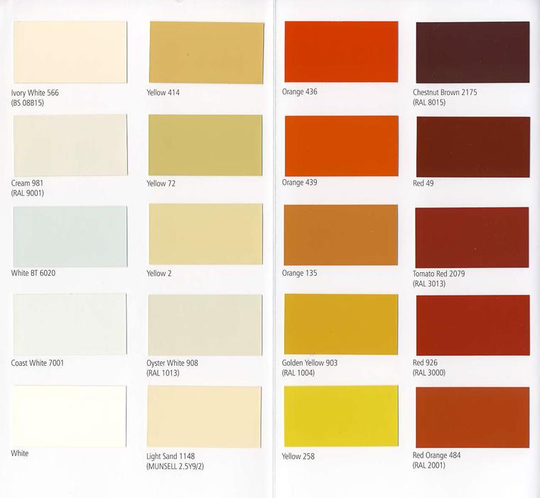 Jotun Paint Colors