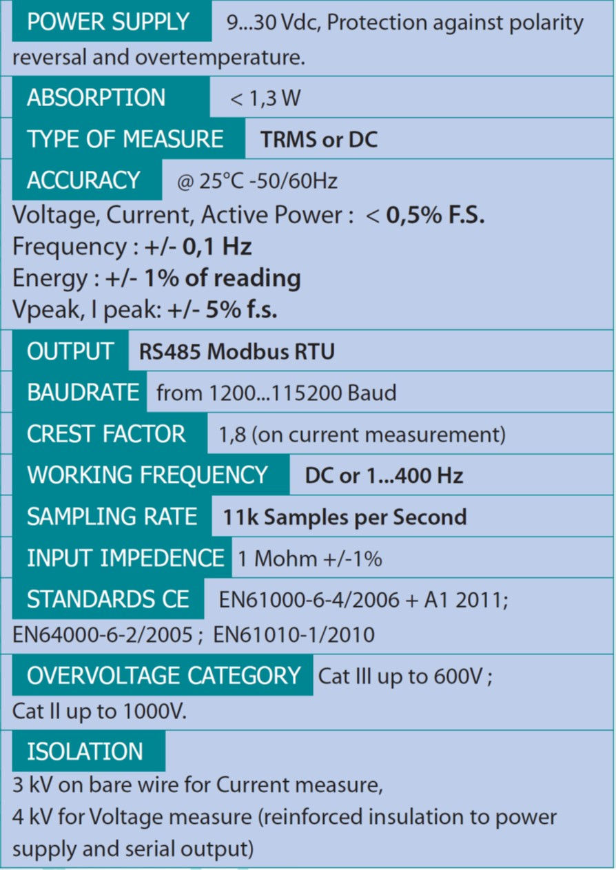 QI-POWER-485-300 Single Phase AC / DC Energy Meter QEED Power Meters ...
