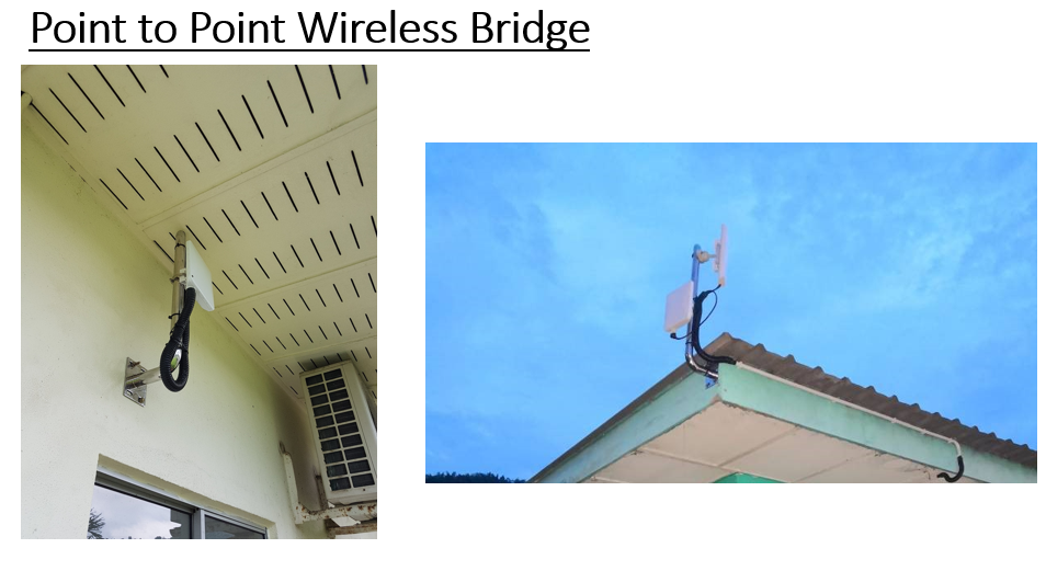 Point to Point Wireless Bridge