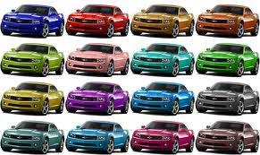 Custom Made Automotive Paint
