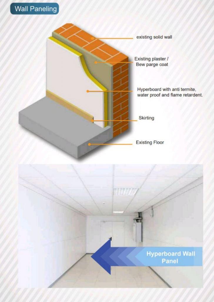 We Manufacture & Supply Hyperboard Sheet