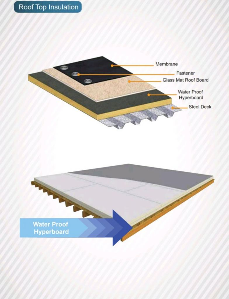 Hyperboard Sheet - Nationwide Champion Sales