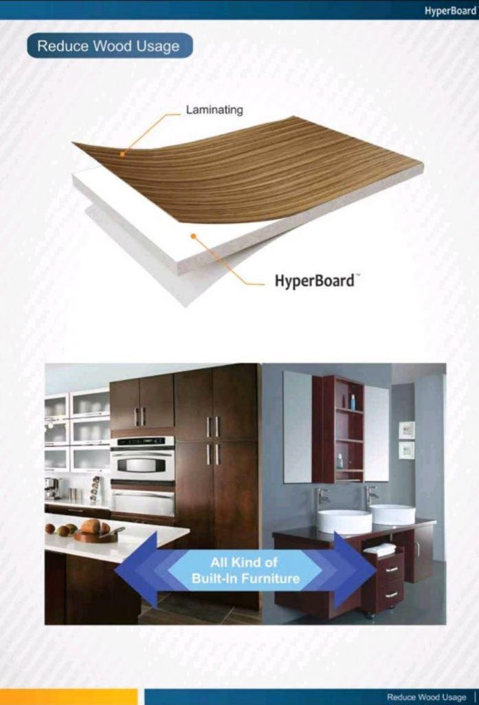 Hyperboard Supply