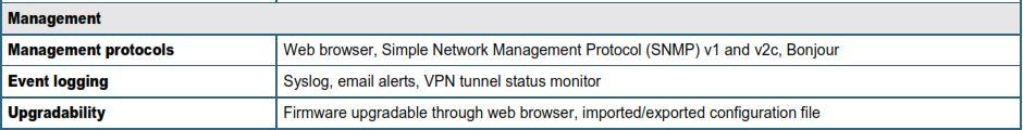 Buy Cisco RV042-UK: 10/100 4-Port VPN Router product online