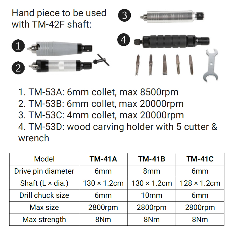 TM Mini Bench Grinder TM-5