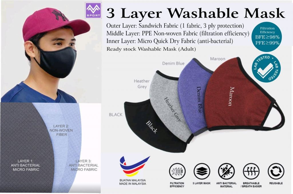 3 Layer Washable Mask Lab Tested BFE>98%